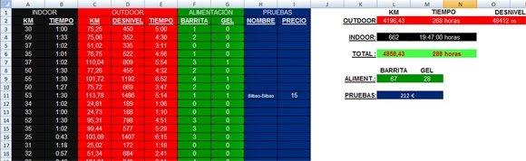 Una tabla de Excel es muy útil para llevar un registro de los datos