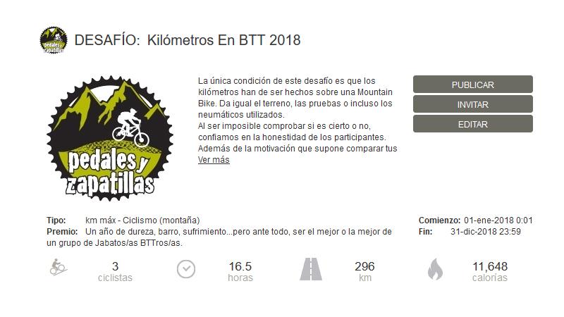 Desafío Endomondo 2018