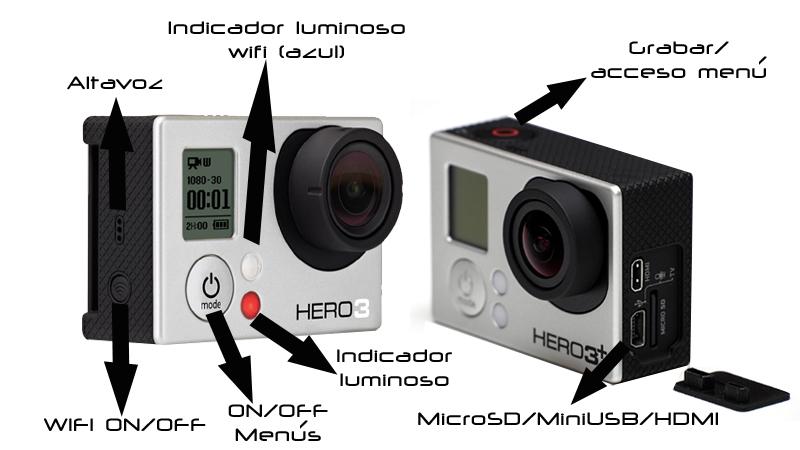 Botones de la GoPro
